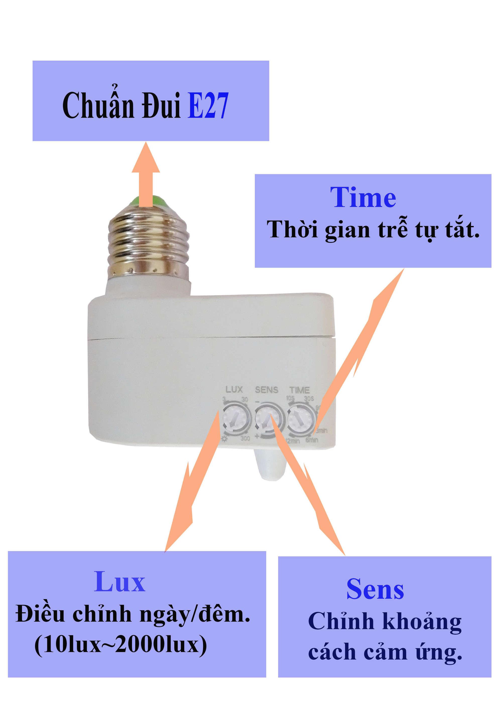 ĐUI ĐÈN CẢM ỨNG VI SÓNG KW-RSE27