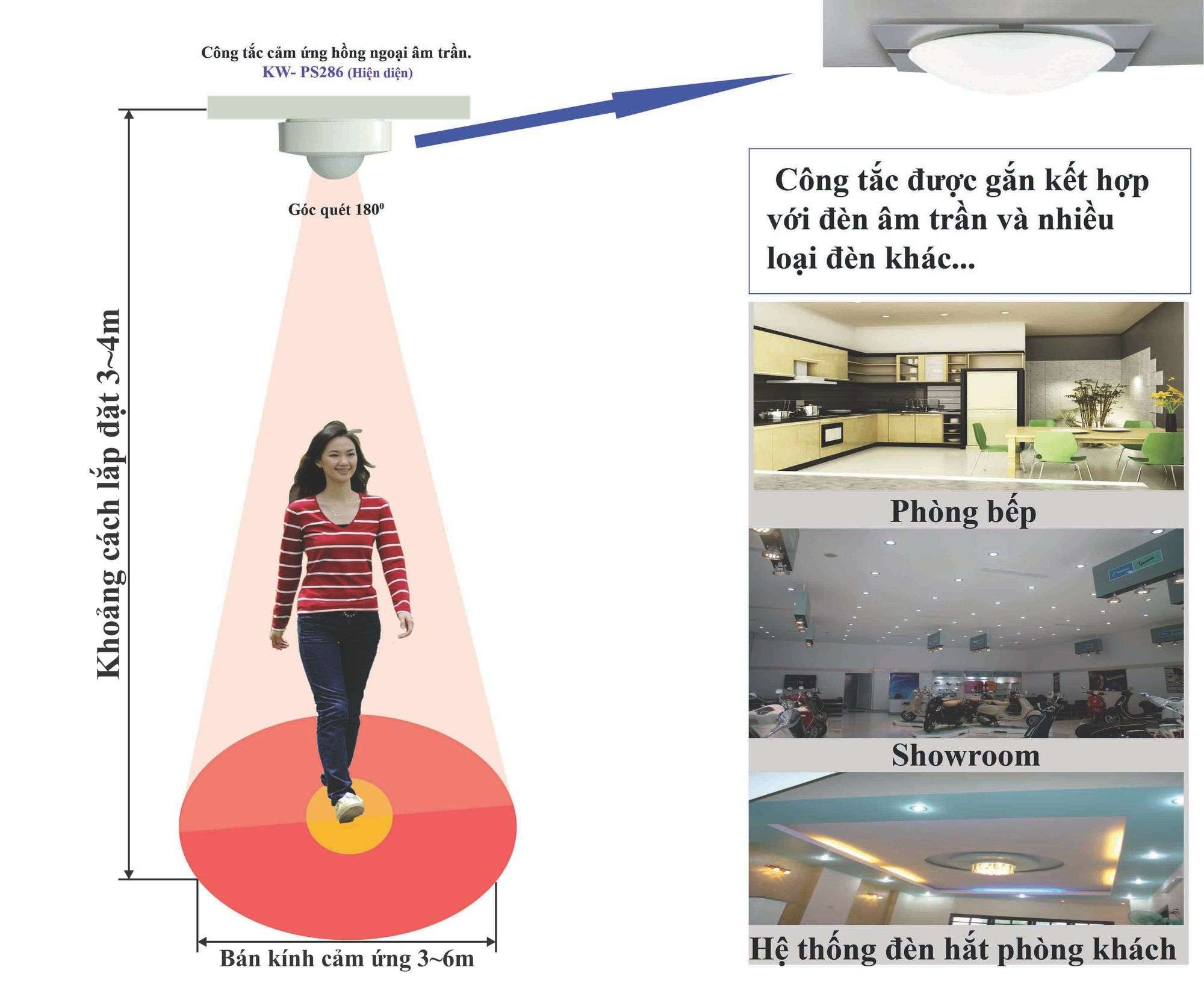 Góc quét rộng đến 180 độ, bán kính cảm ứng từ 3-6 mét