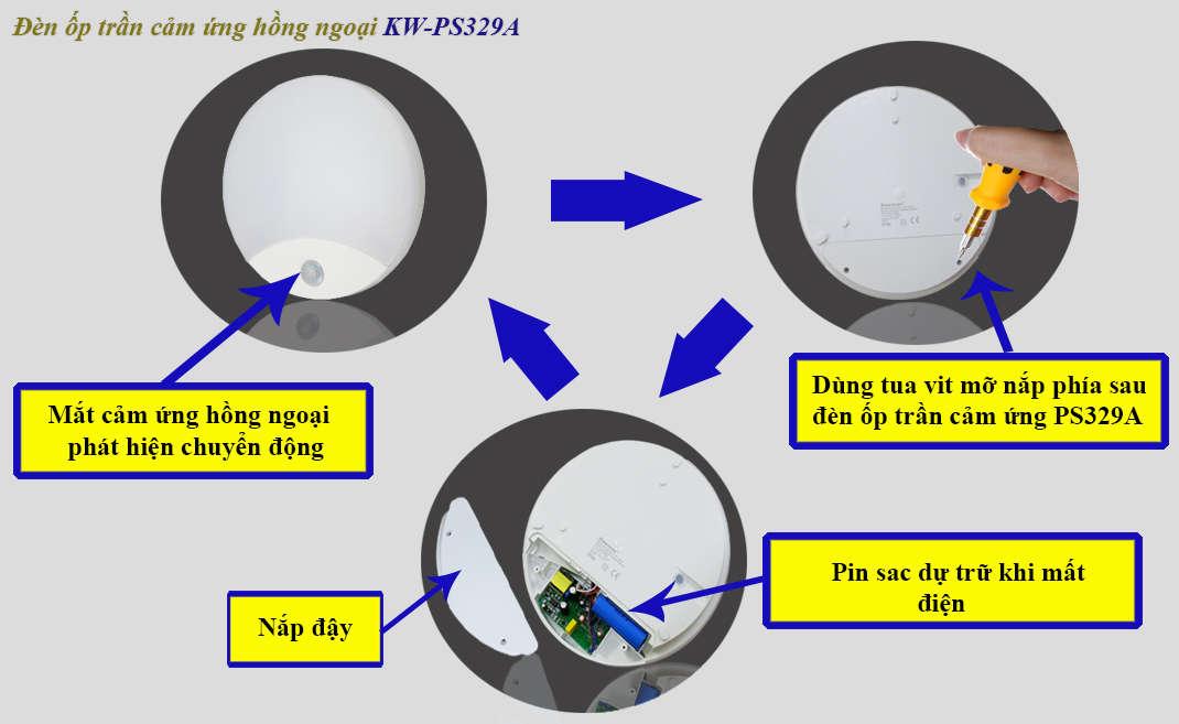 đèn ốp trần cảm ứng chuyển động KW-PS329A