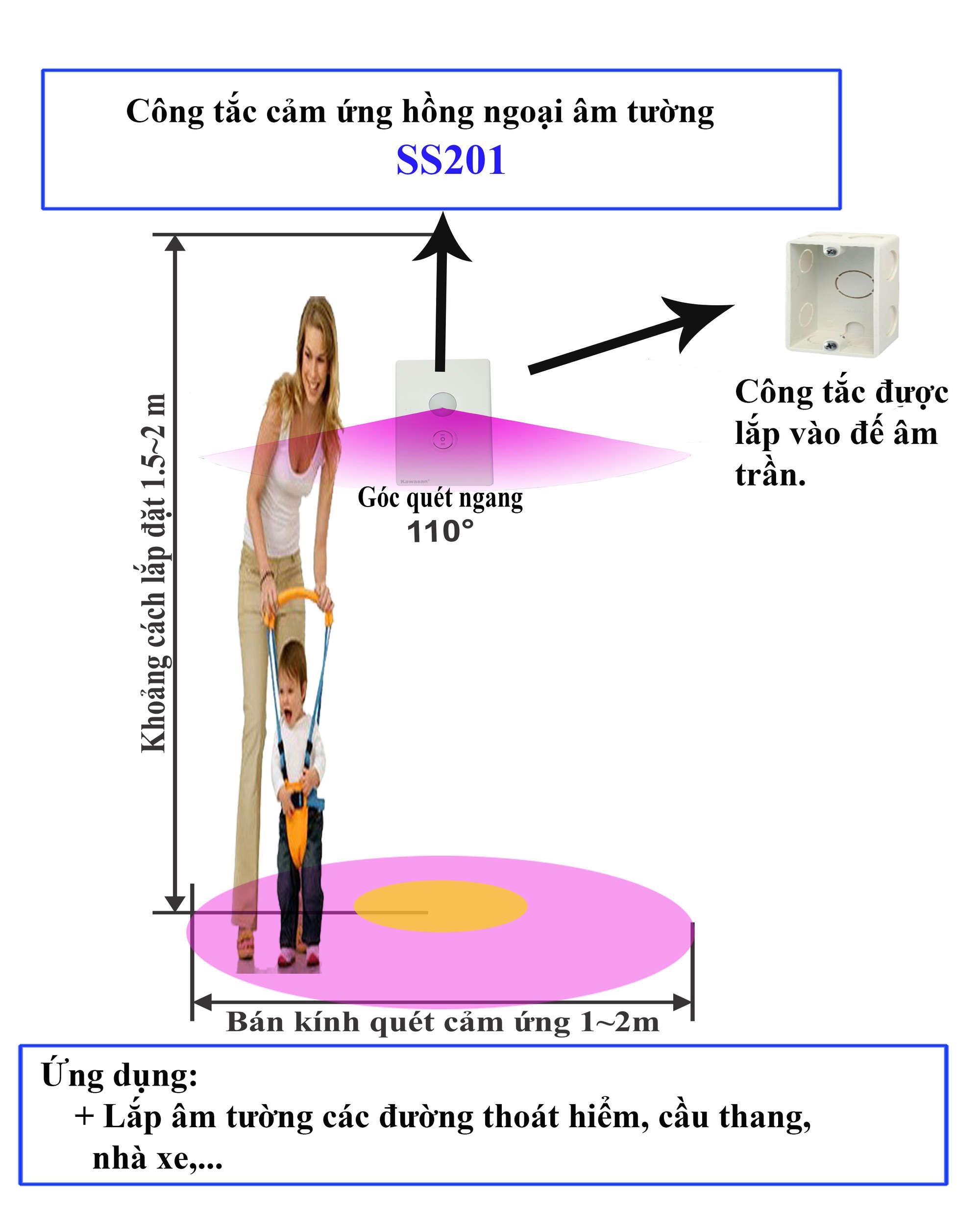 độ cao lắp đặt cảm ứng hồng ngoại