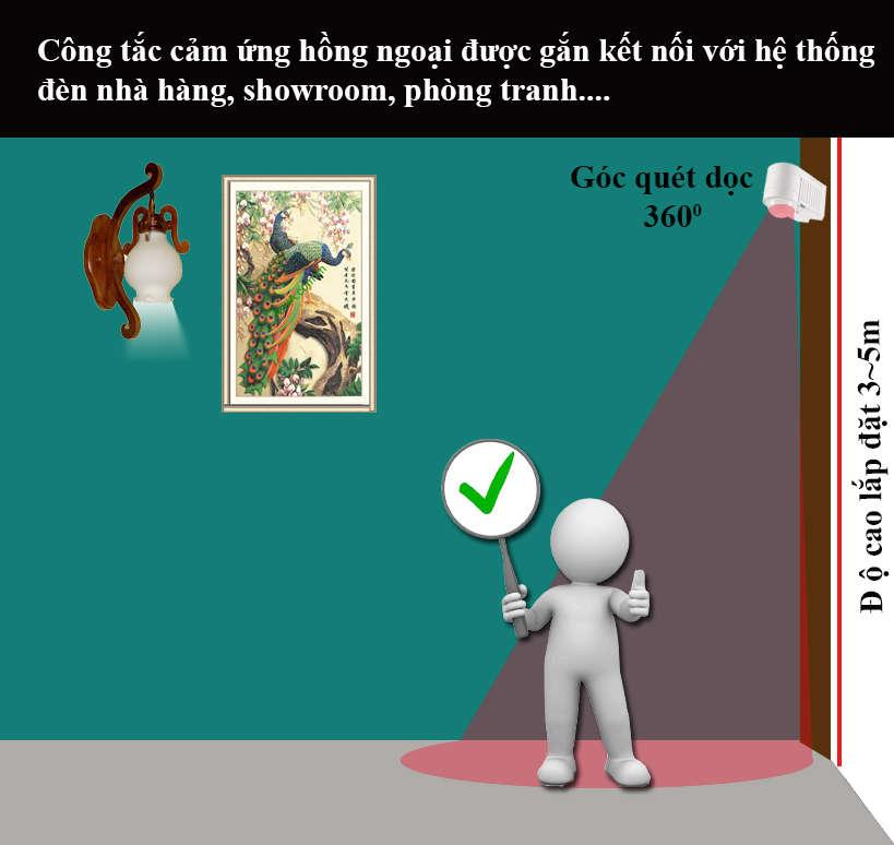 NHÀ  PHÂN PHỐI ĐỆN THÔNG MINH HUY HOÀNG
