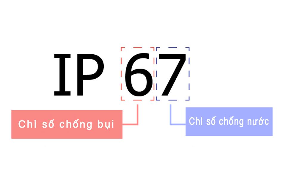 Chỉ số IP - khả năng chống bụi và kháng nước hiển thị dưới dạng kí tự chữ và số