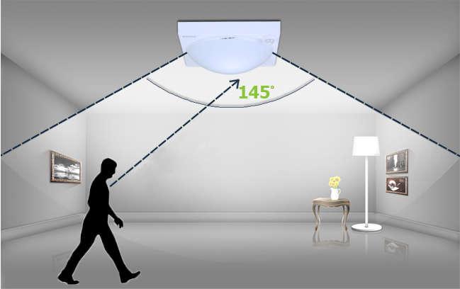 Đèn tự động bật khi có người di chuyển vào bán kính quét với góc 145⁰